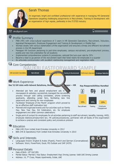hr resume samples visual sample com templates ppt word cv template