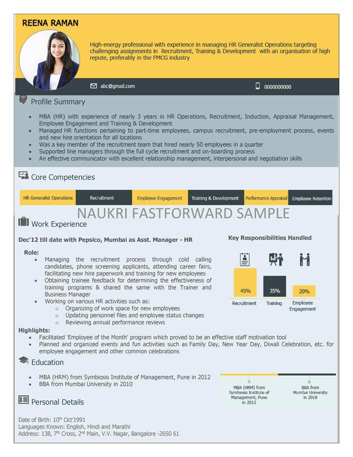 Visual Resume Samples | Visual CV | Visual Curriculum Vitae Format -  Naukri.com
